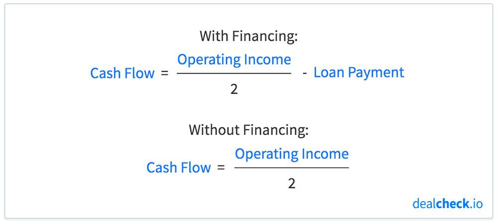 The 50% Rule Formula - Cash Flow