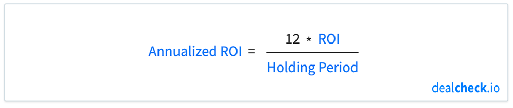 The Annualized Return on Investment (ROI) Formula
