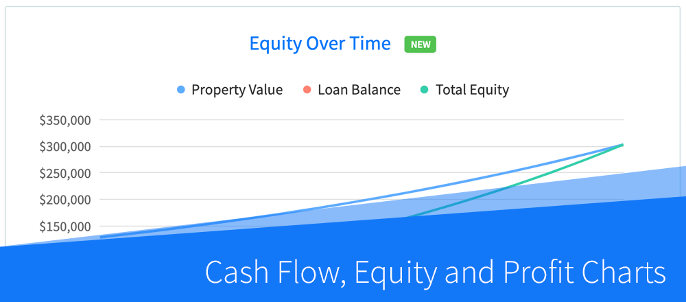 New Feature: Cash Flow, Equity and Profit Charts