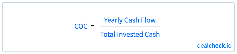 The Cash on Cash Return (COC) Formula