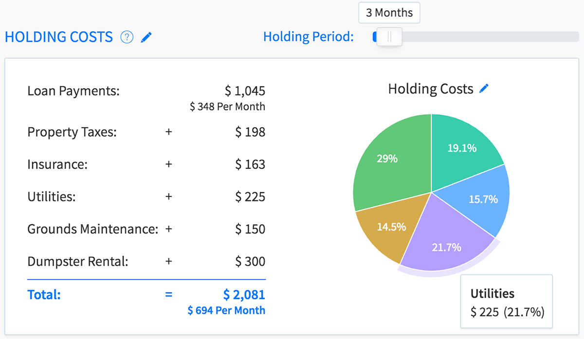 Analyze net profit and investment returns with the DealCheck house flipping calculator