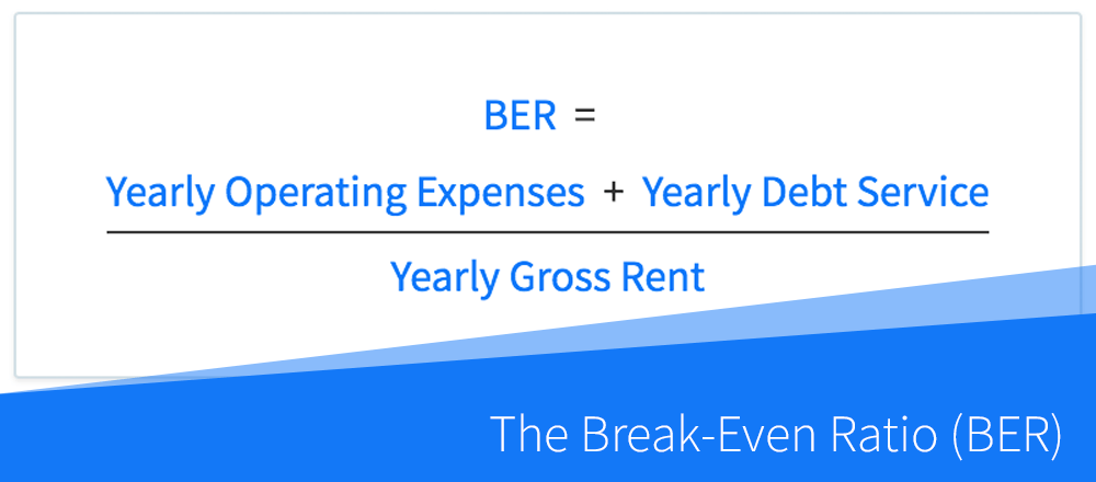 How to Calculate the Beak-Even Ratio (BER) in Real Estate