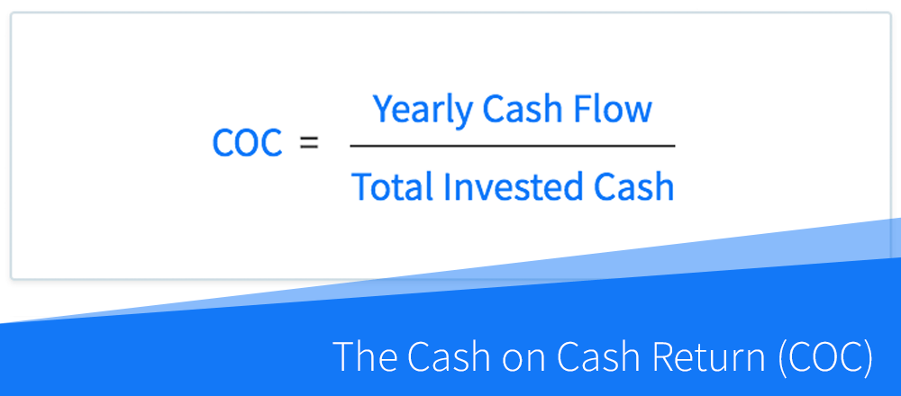 How to Calculate the Cash on Cash Return (COC) in Real Estate