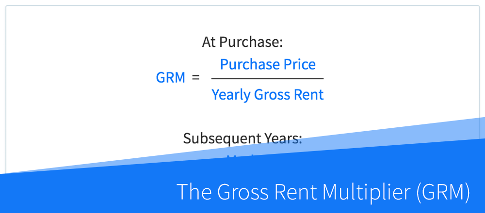 How to Calculate the Gross Rent Multiplier (GRM)