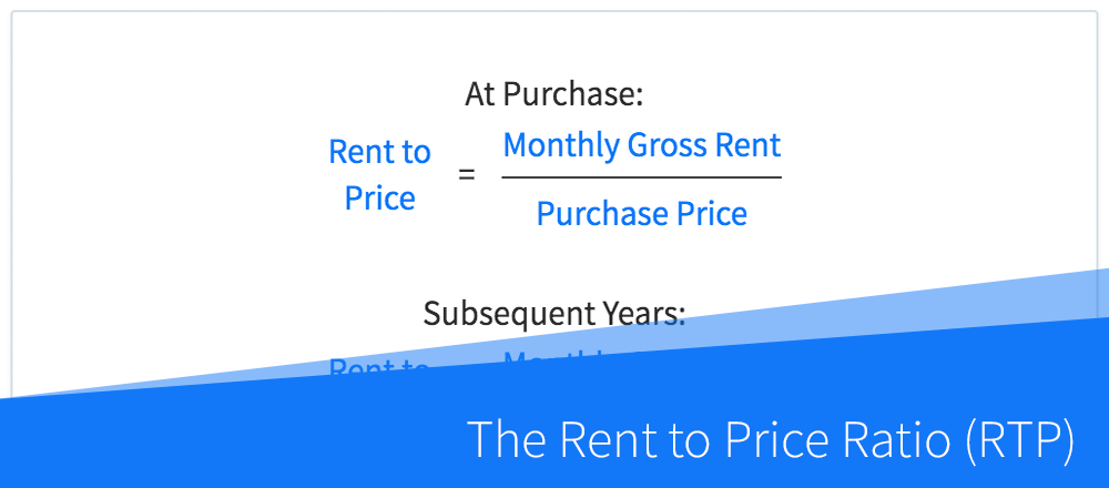 How to Calculate the Rent to Price Ratio (RTP) in Real Estate