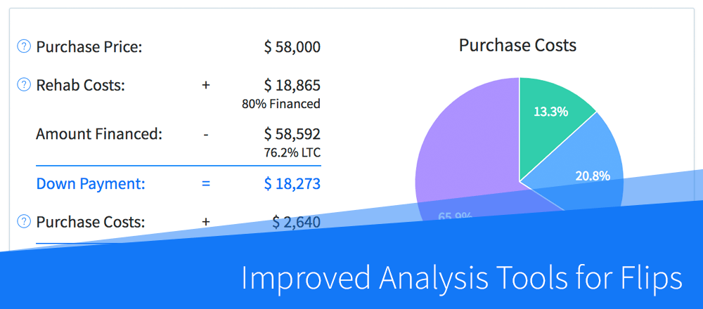 New Feature: Improved Analysis Tools for Flips