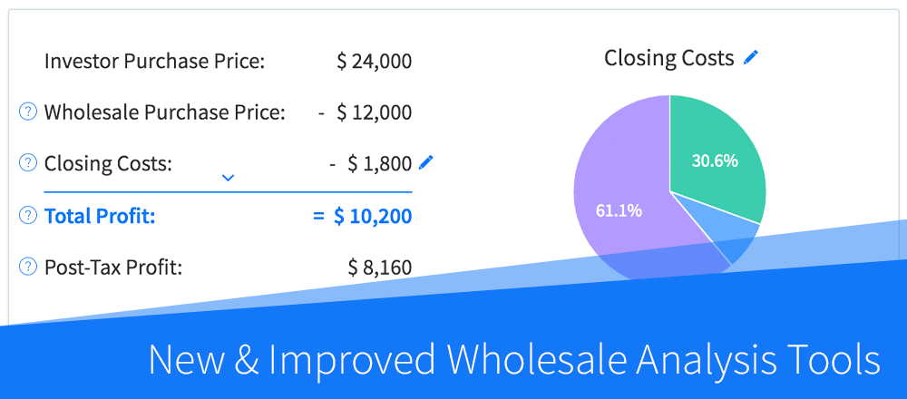 New Feature: Improved Wholesale Analysis Tools