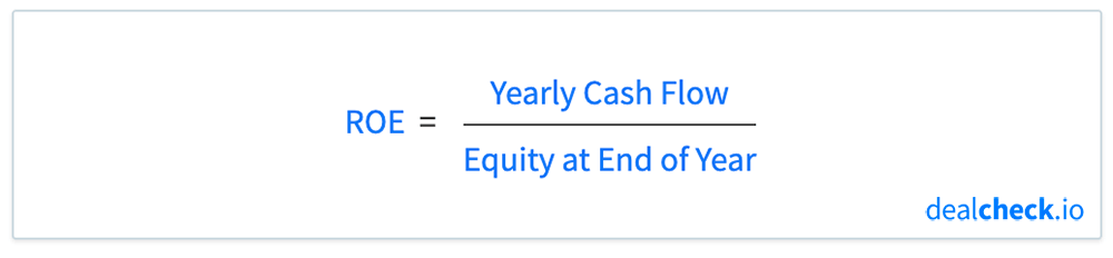 The Return on Equity (ROI) Formula