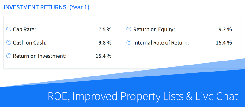 New Features: Return on Equity, Improved Property Lists & Live Chat